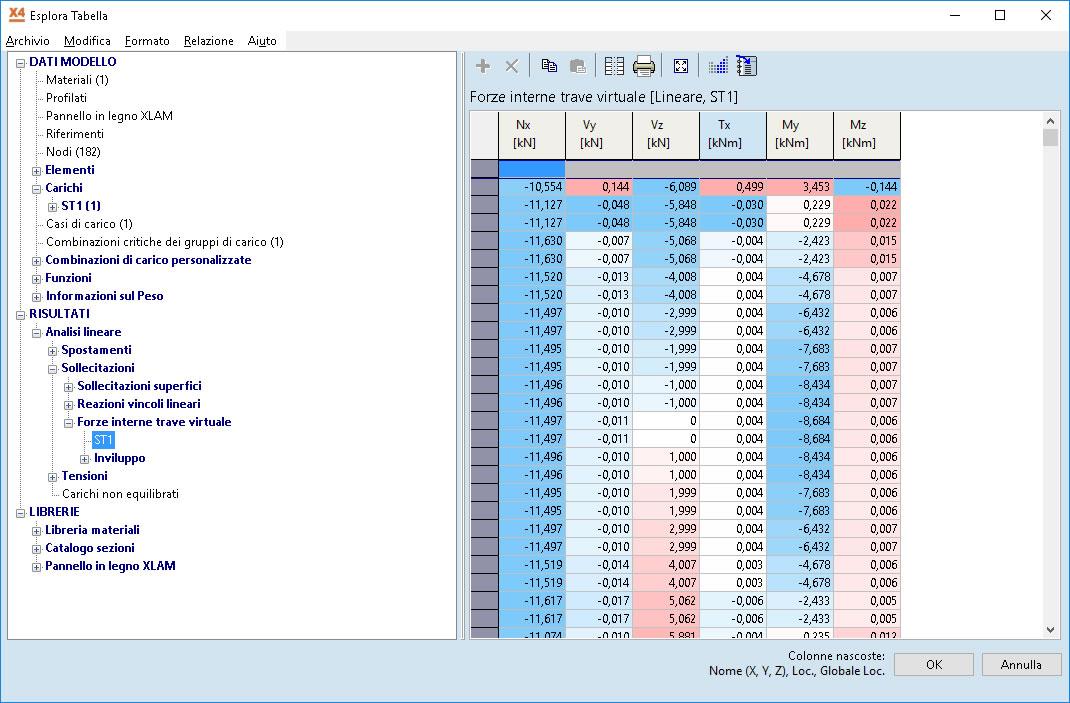 AxisVM - Dati modello