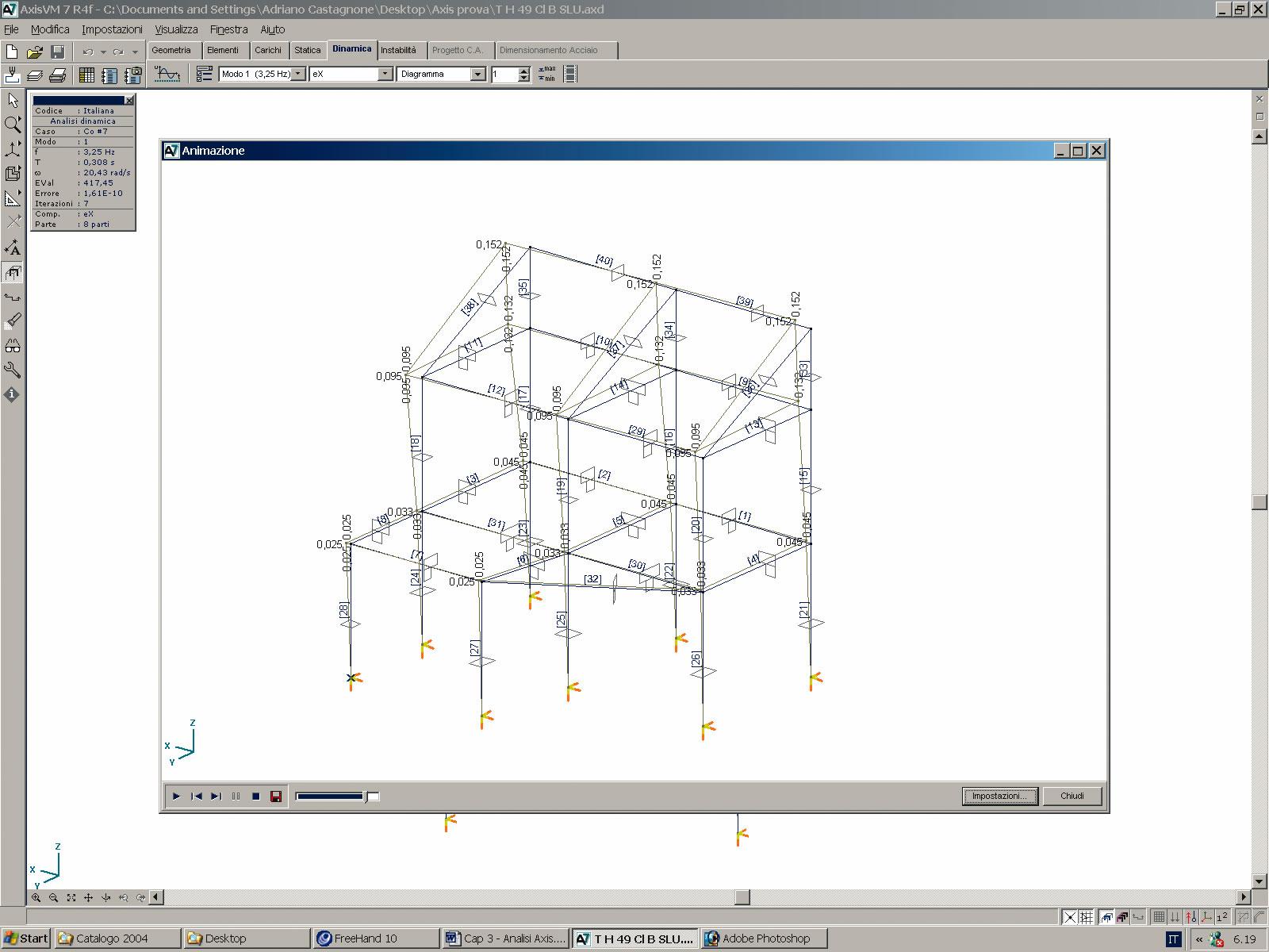 AxisVM - Analisi lineari