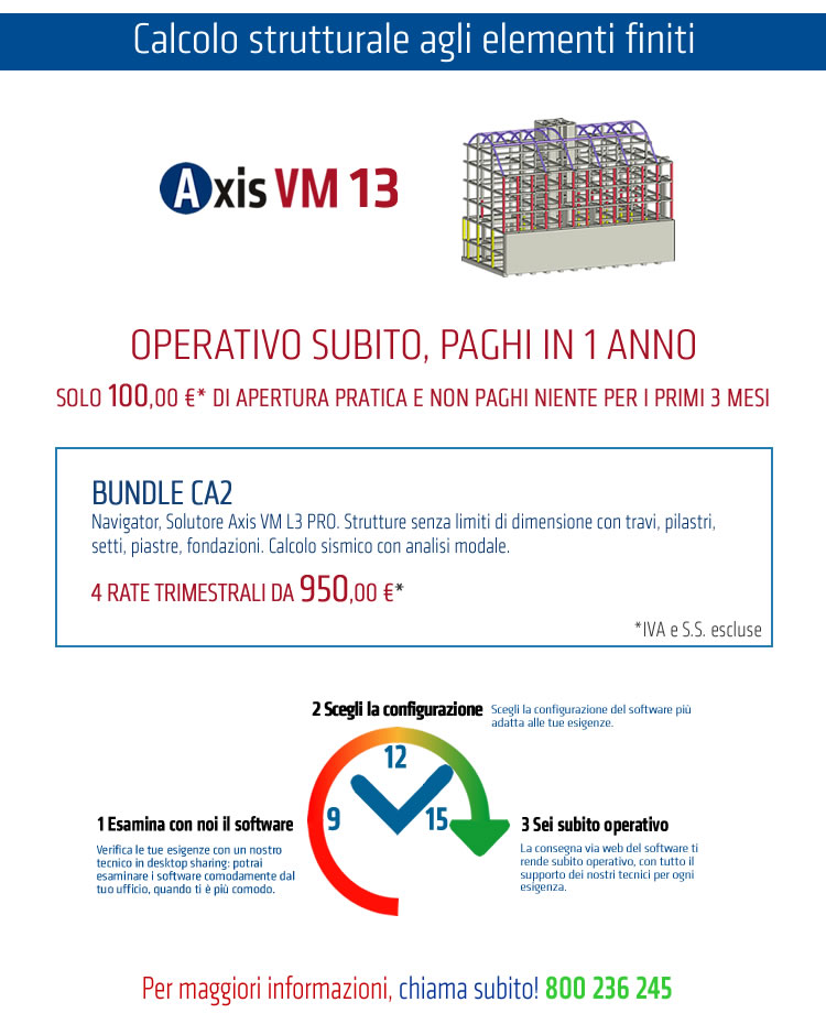 Axis VM - Offerta rate